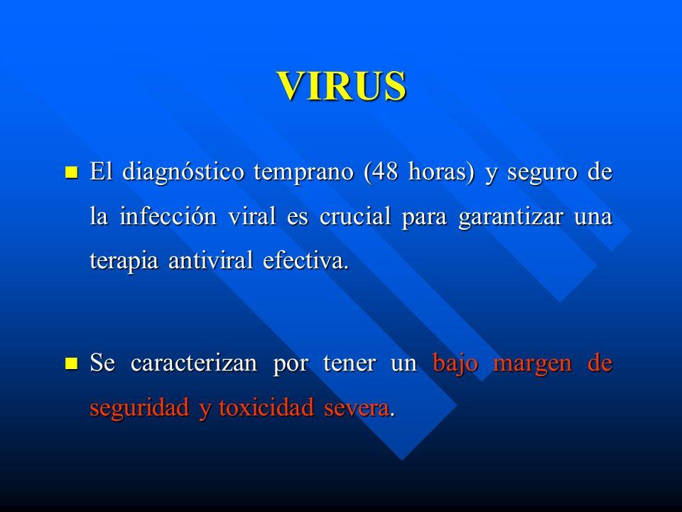 VIRUS El diagnóstico temprano (48 horas) y seguro de la infección viral es crucial para garantizar una terapia antiviral efectiva.
