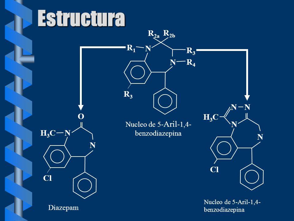 Estructura R2a R2b R1 R3 N R4 O H3C H3C N N Cl Cl