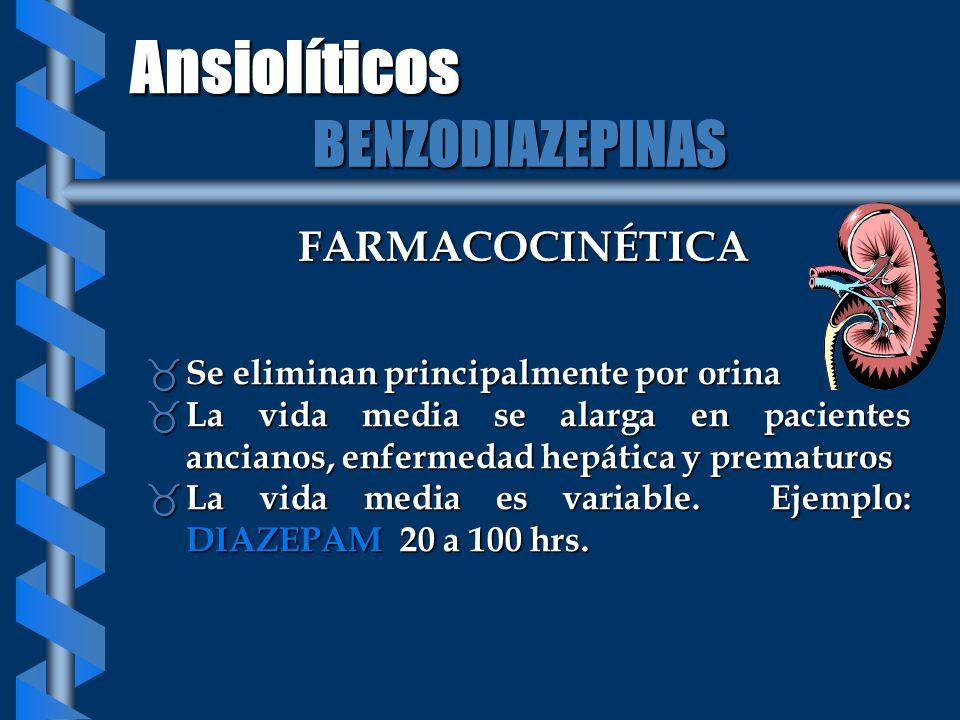 Ansiolíticos BENZODIAZEPINAS FARMACOCINÉTICA