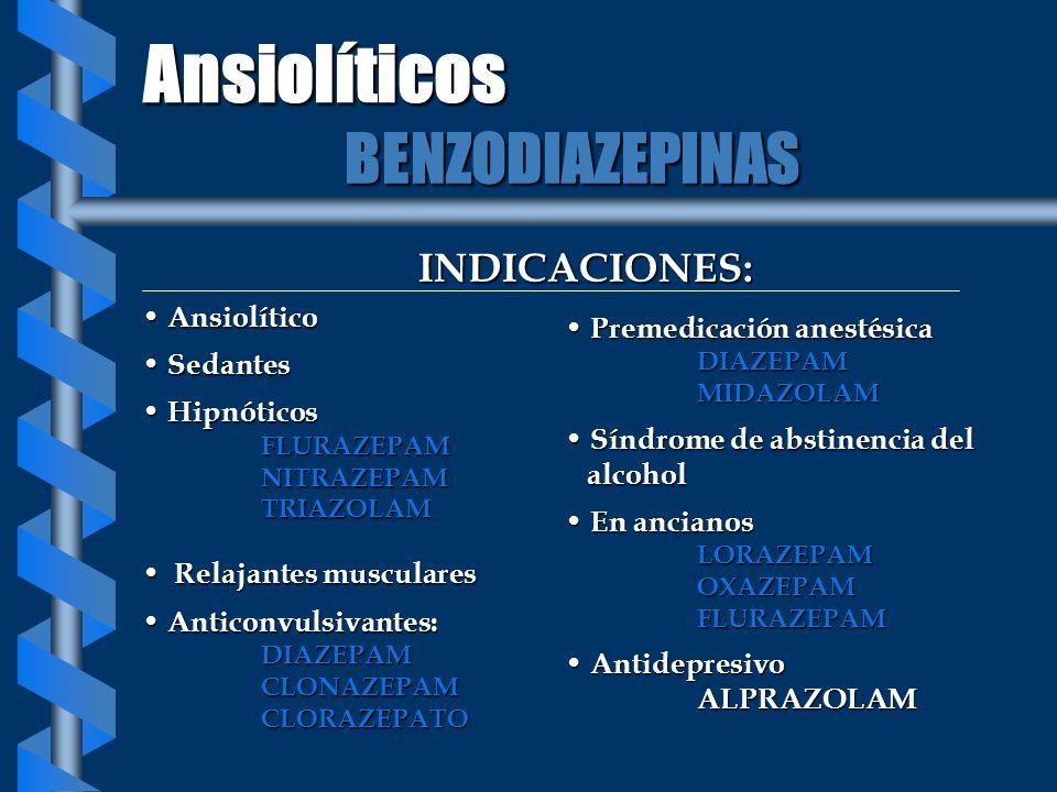 Ansiolíticos BENZODIAZEPINAS INDICACIONES: Ansiolítico