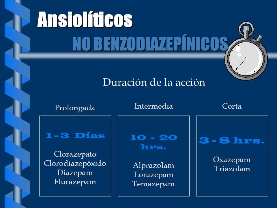 Ansiolíticos NO BENZODIAZEPÍNICOS Duración de la acción 3 - 8 hrs.