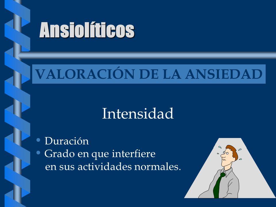Ansiolíticos Intensidad VALORACIÓN DE LA ANSIEDAD Duración