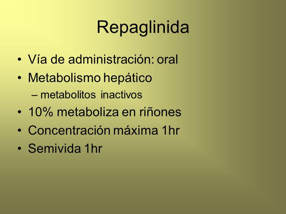 Repaglinida Vía de administración: oral Metabolismo hepático