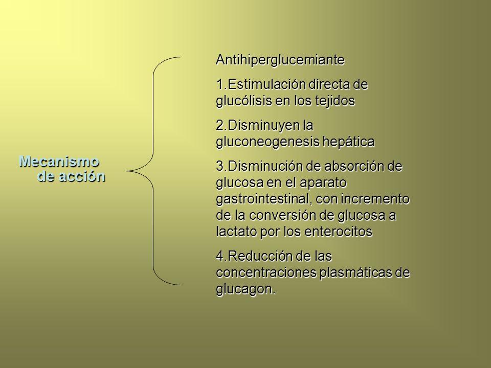 Mecanismo de acción Antihiperglucemiante