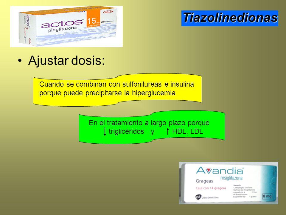Tiazolinedionas Ajustar dosis: