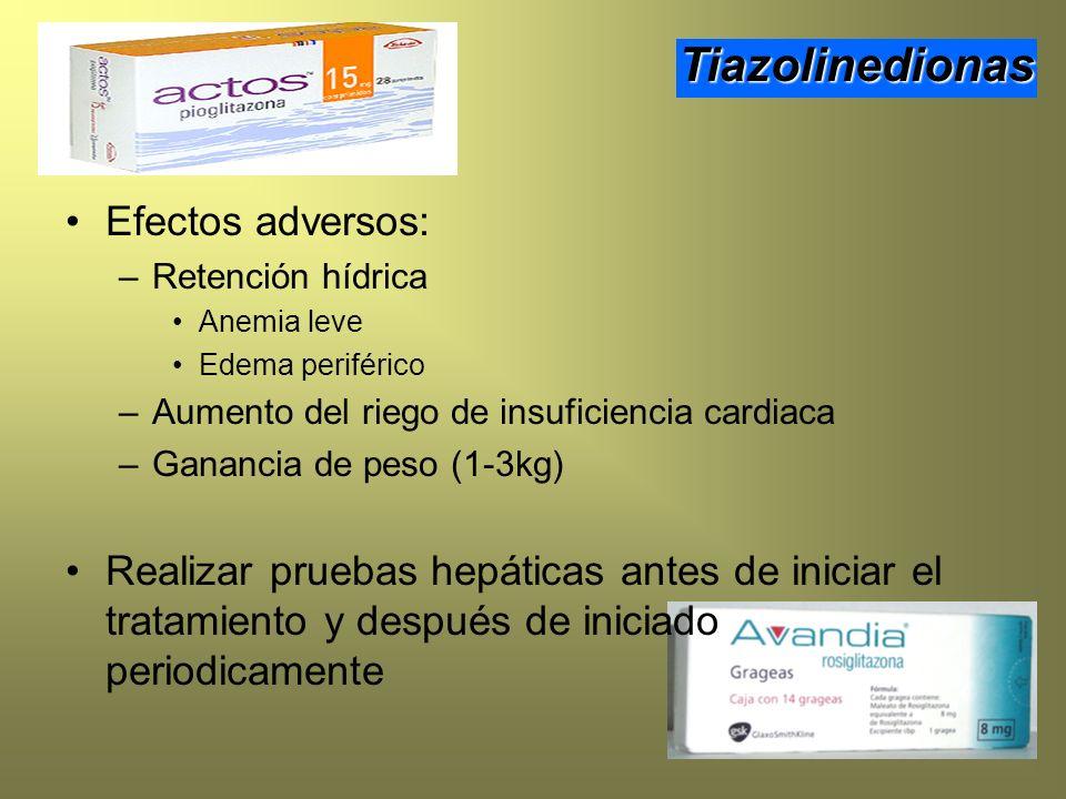 Tiazolinedionas Efectos adversos: