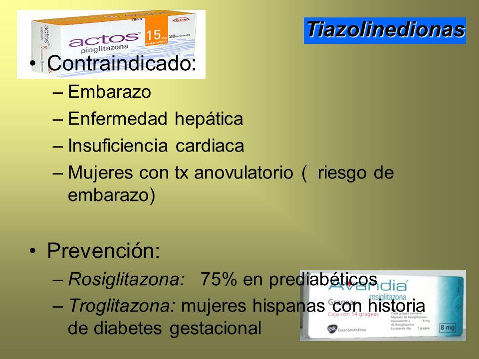 Tiazolinedionas Contraindicado: Prevención: Embarazo