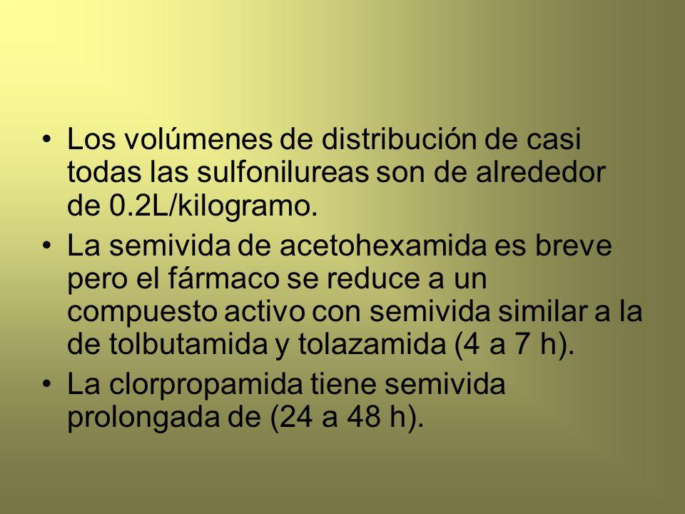 Los volúmenes de distribución de casi todas las sulfonilureas son de alrededor de 0.2L/kilogramo.