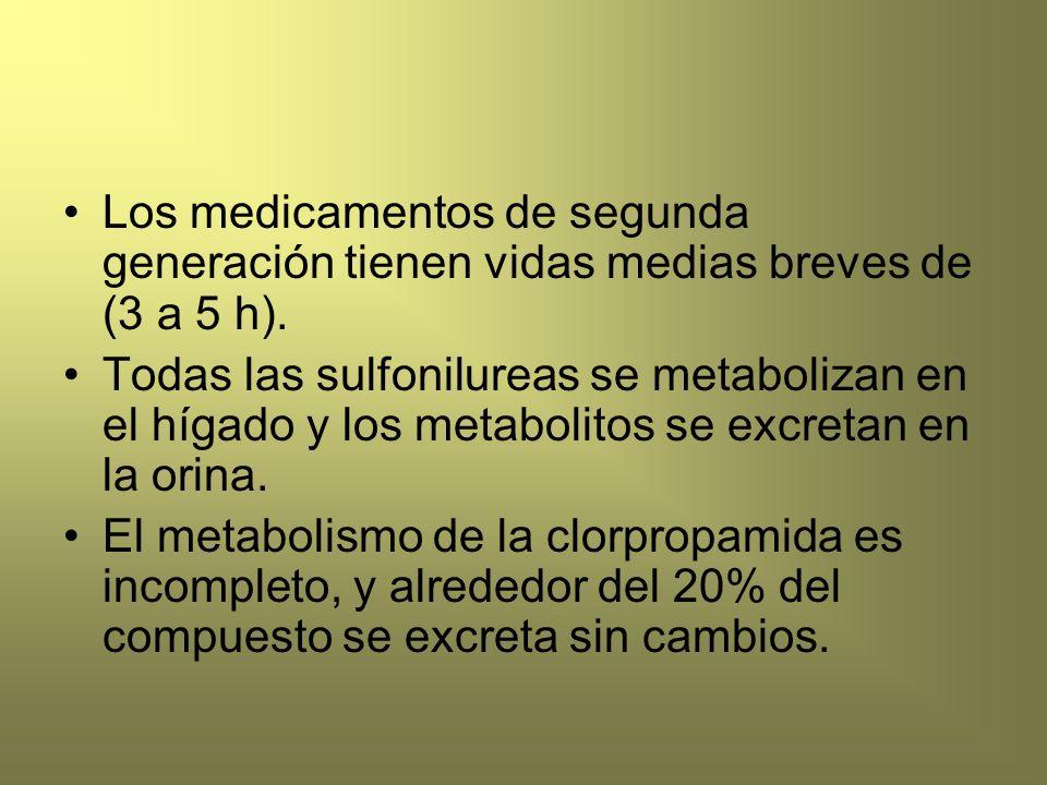 Los medicamentos de segunda generación tienen vidas medias breves de (3 a 5 h).