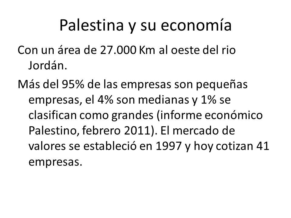 Palestina y su economía