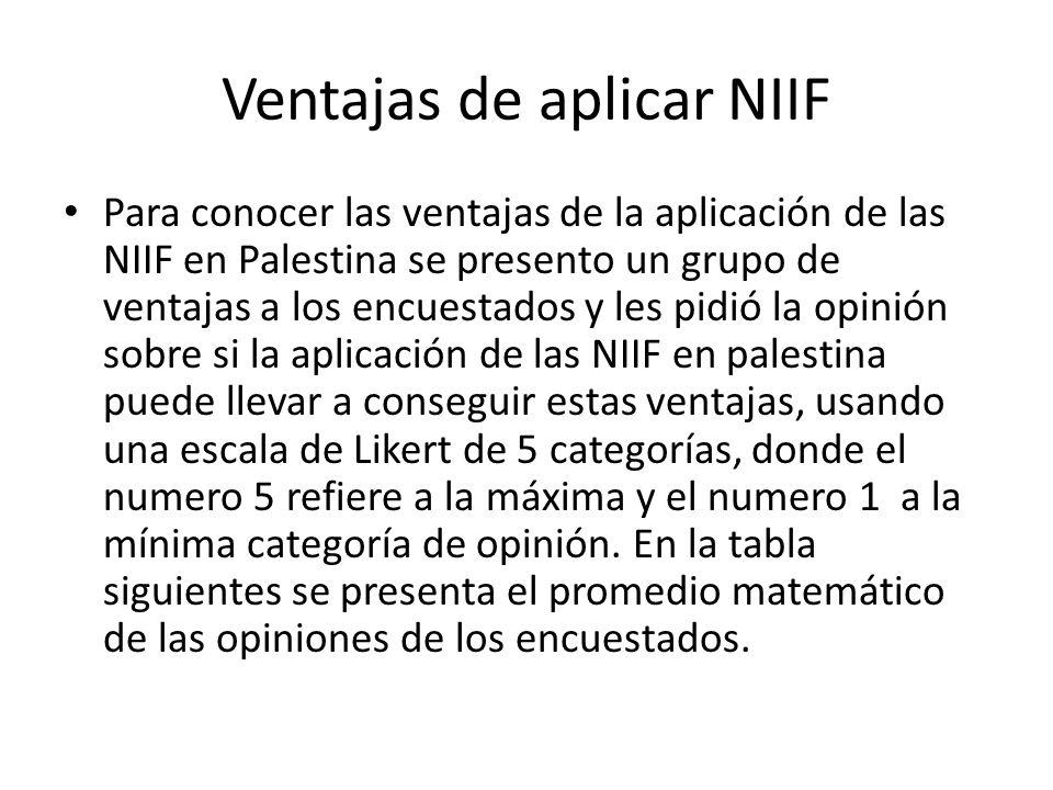 Ventajas de aplicar NIIF