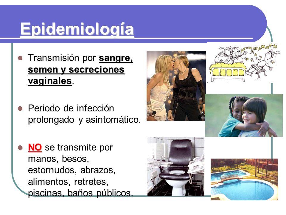 Epidemiología Transmisión por sangre, semen y secreciones vaginales.