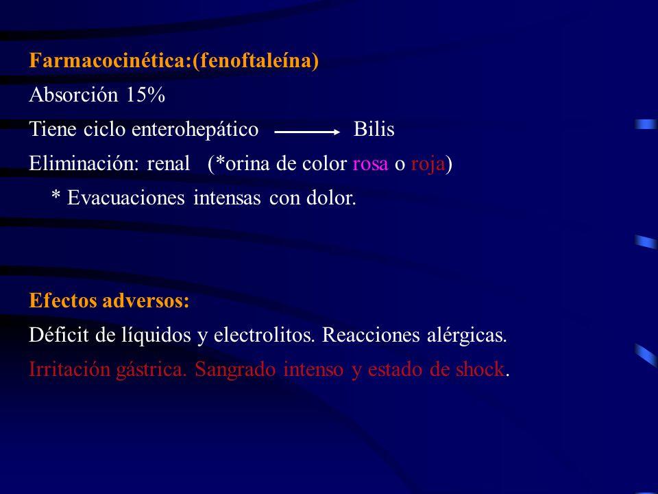 Farmacocinética:(fenoftaleína)