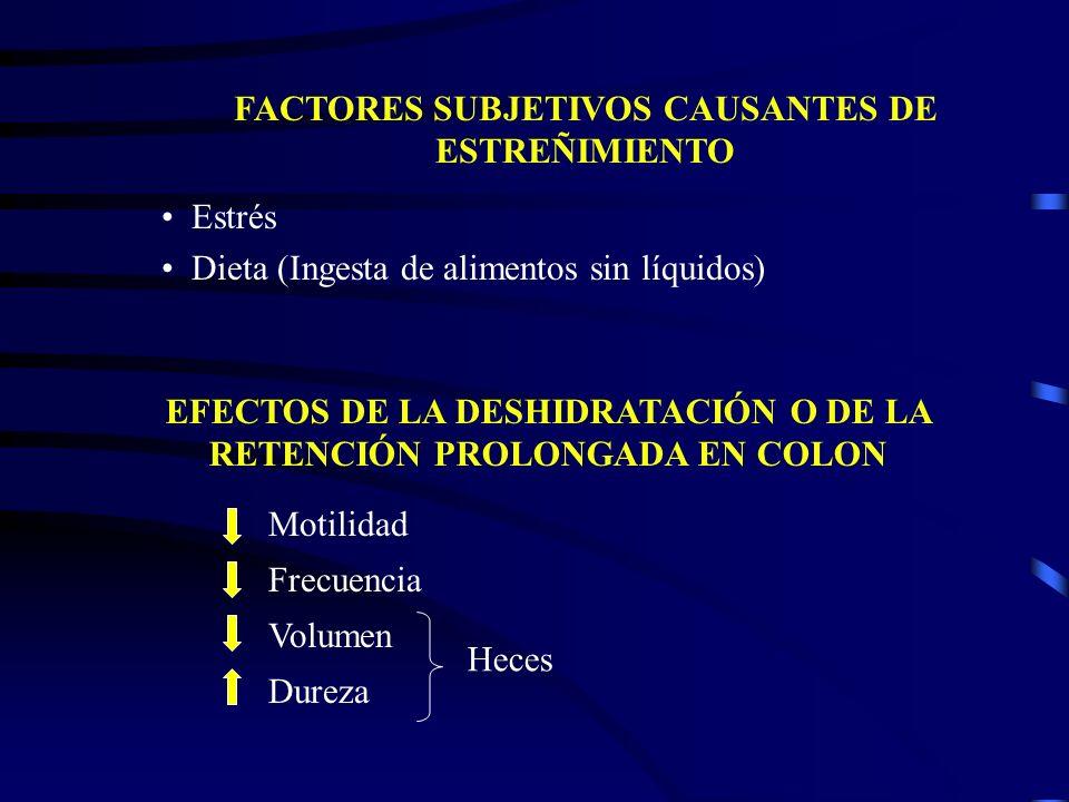 FACTORES SUBJETIVOS CAUSANTES DE ESTREÑIMIENTO