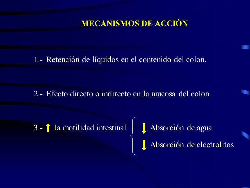 MECANISMOS DE ACCIÓN 1.- Retención de líquidos en el contenido del colon. 2.- Efecto directo o indirecto en la mucosa del colon.