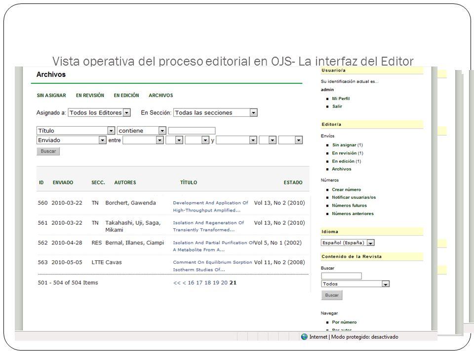 Vista operativa del proceso editorial en OJS- La interfaz del Editor