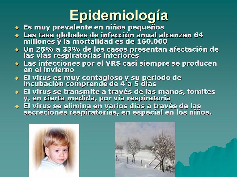 Epidemiología Es muy prevalente en niños pequeños