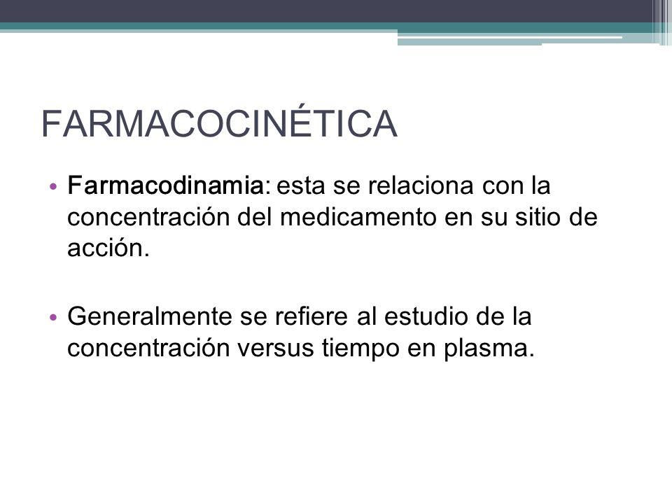 FARMACOCINÉTICA Farmacodinamia: esta se relaciona con la concentración del medicamento en su sitio de acción.