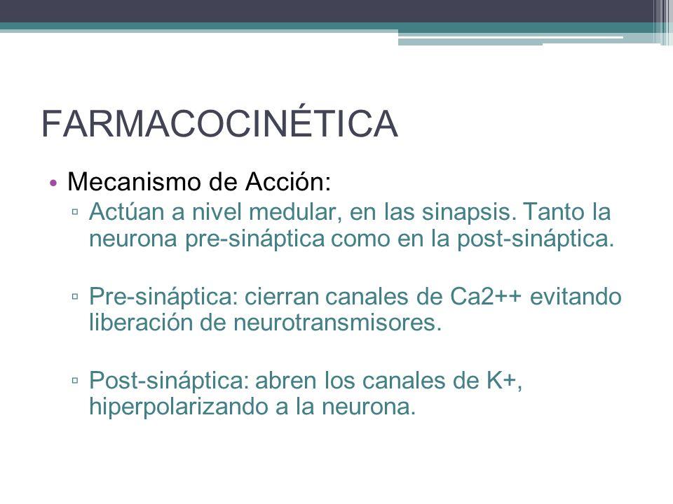 FARMACOCINÉTICA Mecanismo de Acción: