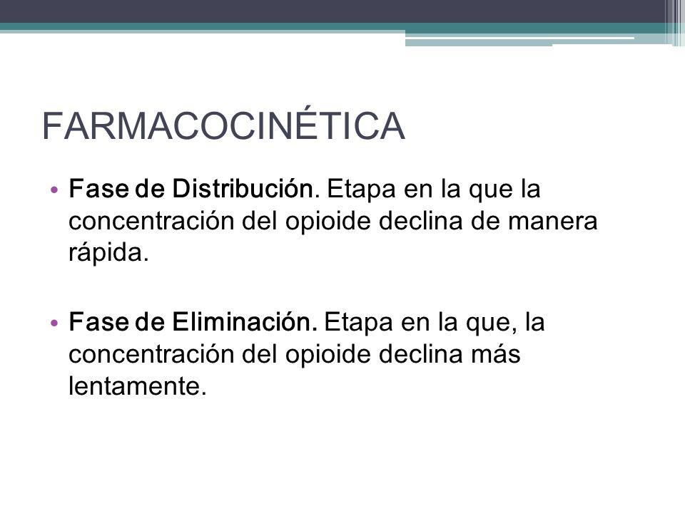 FARMACOCINÉTICA Fase de Distribución. Etapa en la que la concentración del opioide declina de manera rápida.