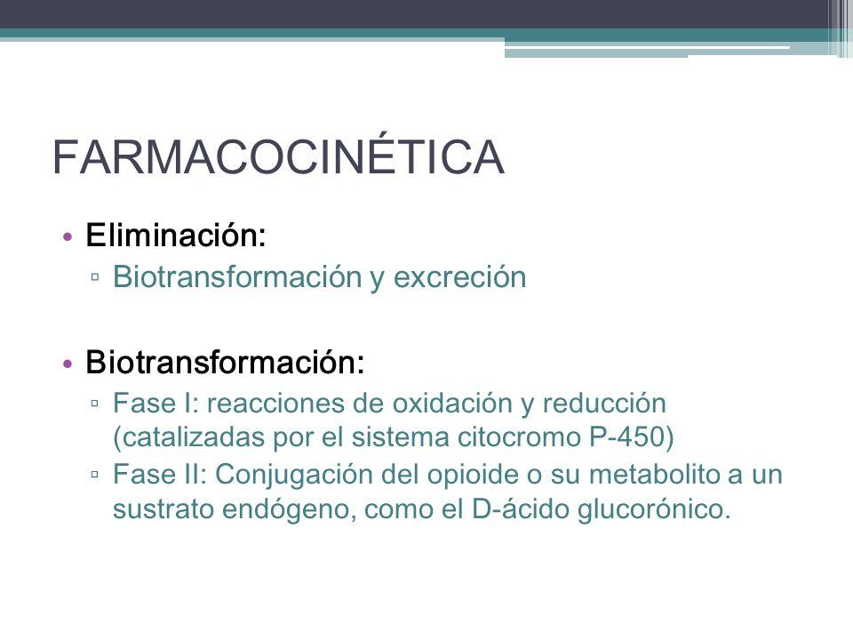 FARMACOCINÉTICA Eliminación: Biotransformación: