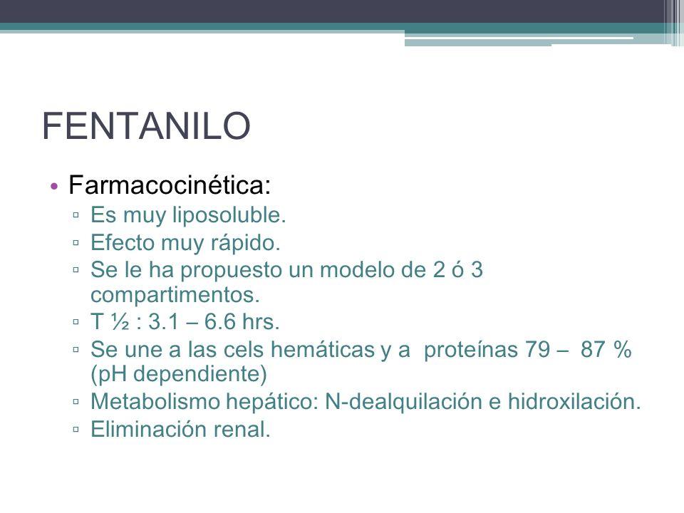 FENTANILO Farmacocinética: Es muy liposoluble. Efecto muy rápido.