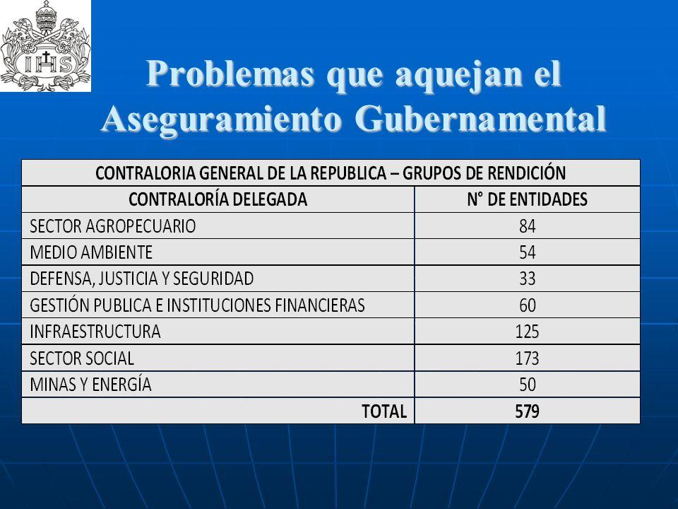 Problemas que aquejan el Aseguramiento Gubernamental
