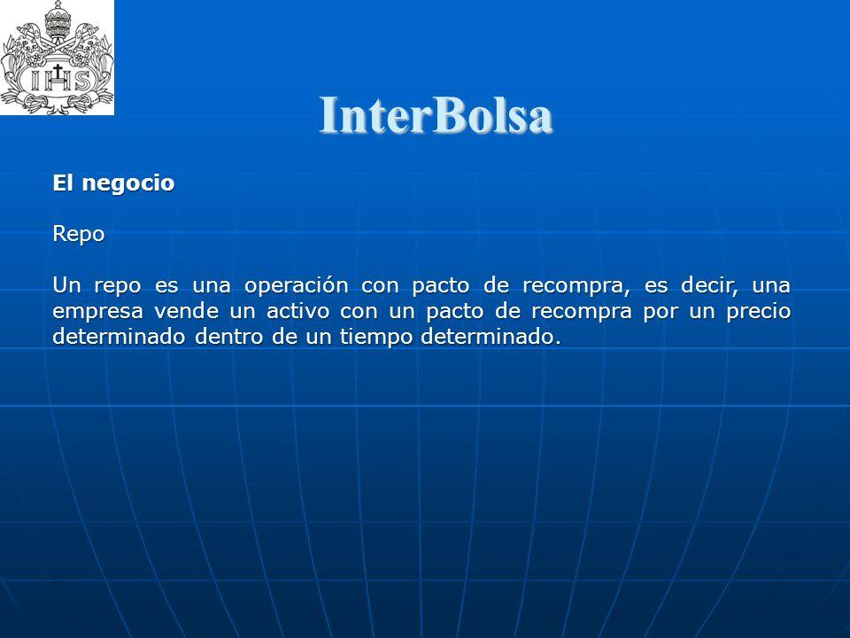 InterBolsa  El negocio Repo
