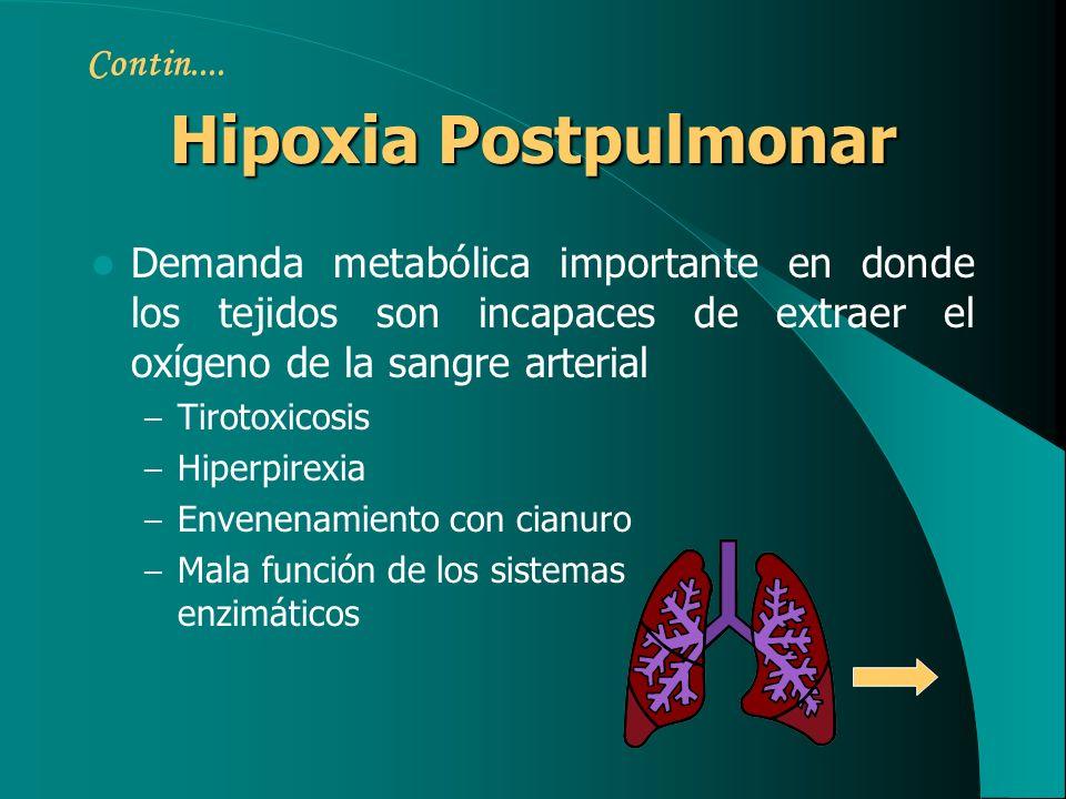 Hipoxia Postpulmonar Contin....