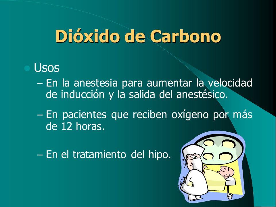 Dióxido de Carbono Usos