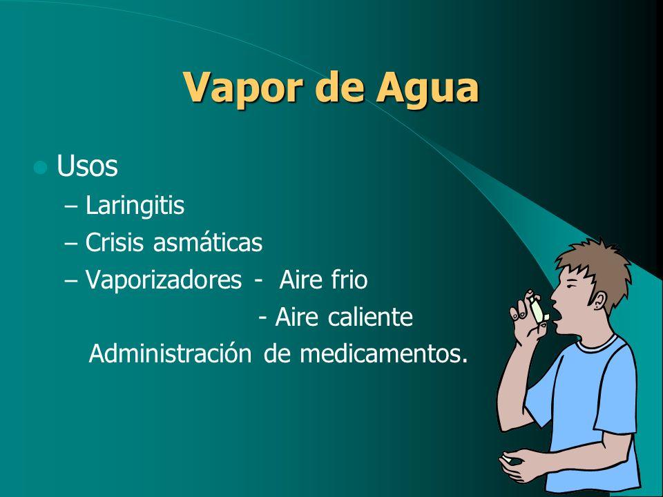 Vapor de Agua Usos Laringitis Crisis asmáticas