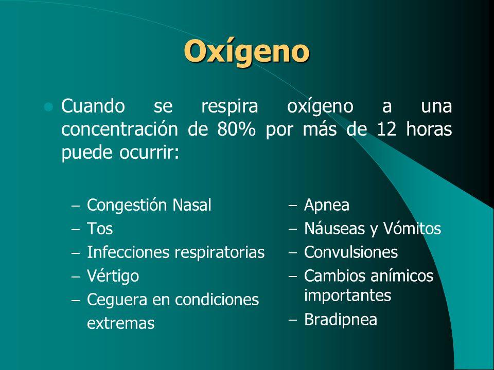 Oxígeno Cuando se respira oxígeno a una concentración de 80% por más de 12 horas puede ocurrir: Congestión Nasal.