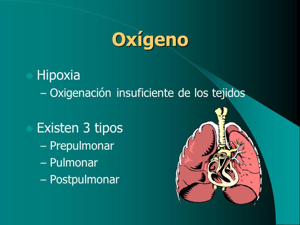 Oxígeno Hipoxia Existen 3 tipos