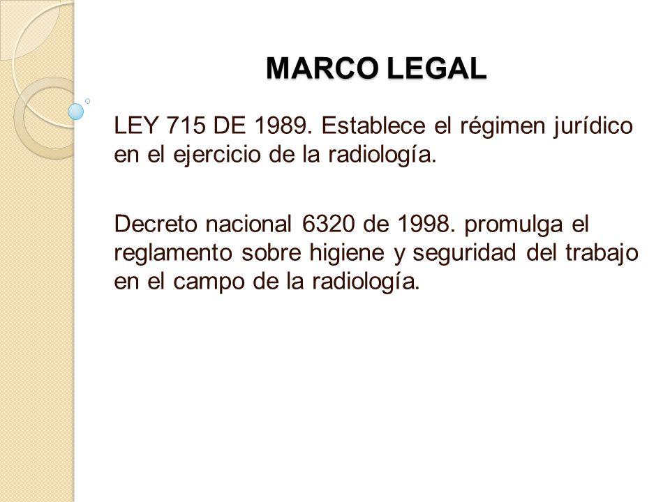 MARCO LEGAL LEY 715 DE 1989. Establece el régimen jurídico en el ejercicio de la radiología.