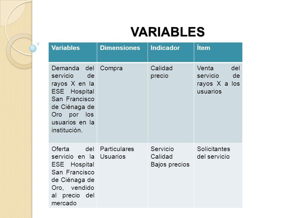 VARIABLES Variables Dimensiones Indicador Ítem
