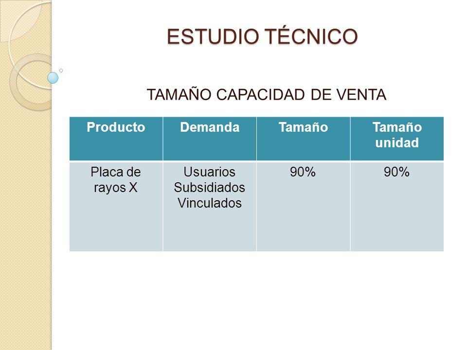 TAMAÑO CAPACIDAD DE VENTA