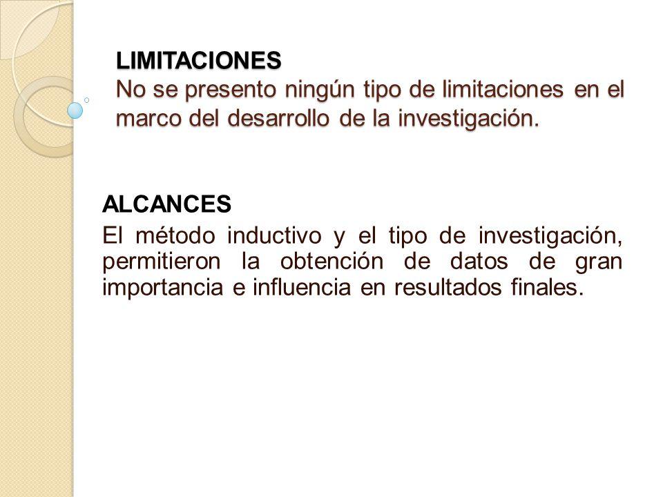 LIMITACIONES No se presento ningún tipo de limitaciones en el marco del desarrollo de la investigación.