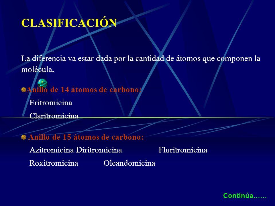 CLASIFICACIÓNLa diferencia va estar dada por la cantidad de átomos que componen la molécula. Anillo de 14 átomos de carbono: