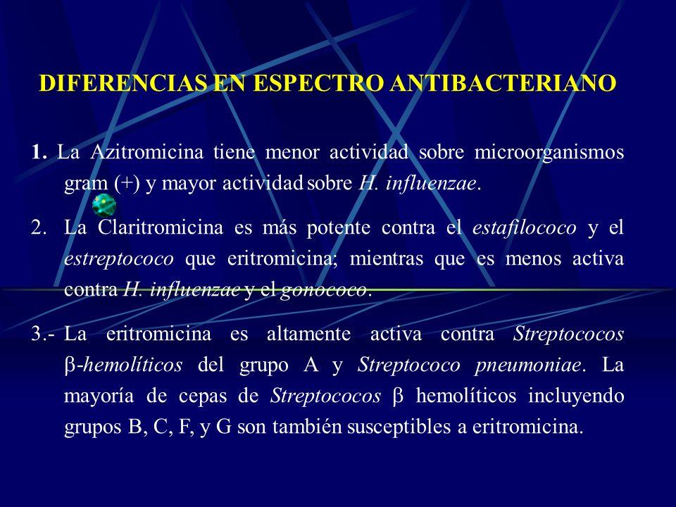 DIFERENCIAS EN ESPECTRO ANTIBACTERIANO