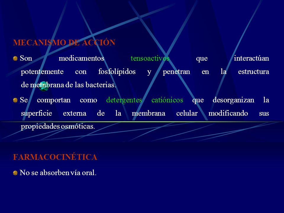 MECANISMO DE ACCIÓN FARMACOCINÉTICA