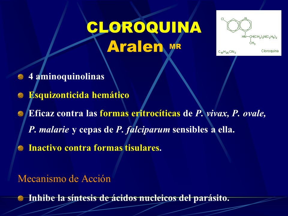 CLOROQUINA Aralen MR Mecanismo de Acción 4 aminoquinolinas