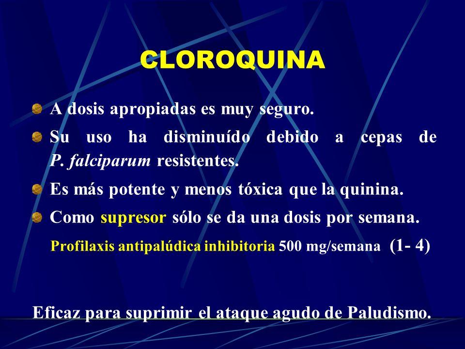 CLOROQUINA A dosis apropiadas es muy seguro.