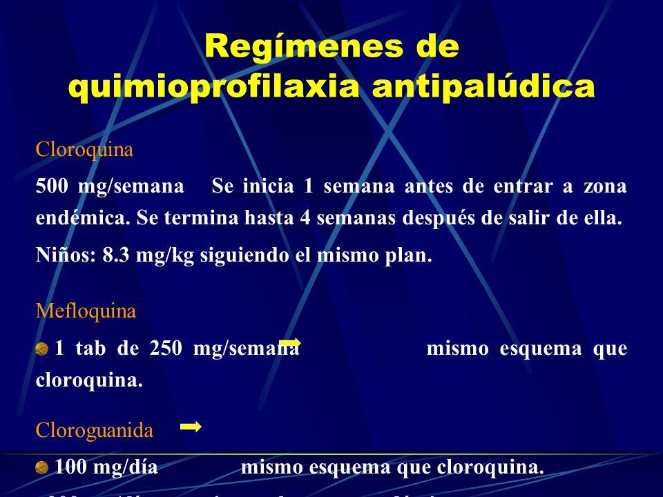 Regímenes de quimioprofilaxia antipalúdica