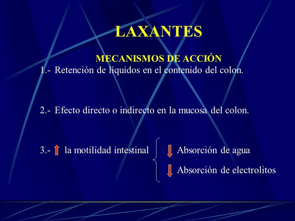 LAXANTES MECANISMOS DE ACCIÓN
