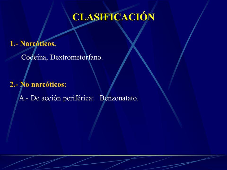 CLASIFICACIÓN 1.- Narcóticos. Codeína, Dextrometorfano.