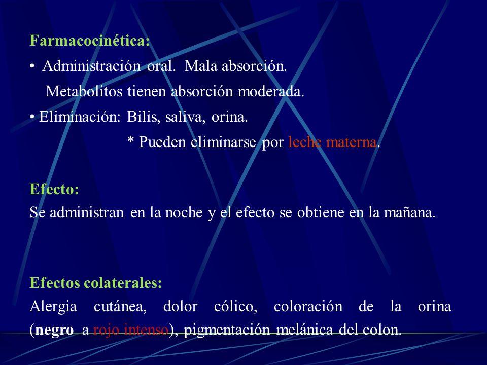 Farmacocinética:Administración oral. Mala absorción. Metabolitos tienen absorción moderada. Eliminación: Bilis, saliva, orina.