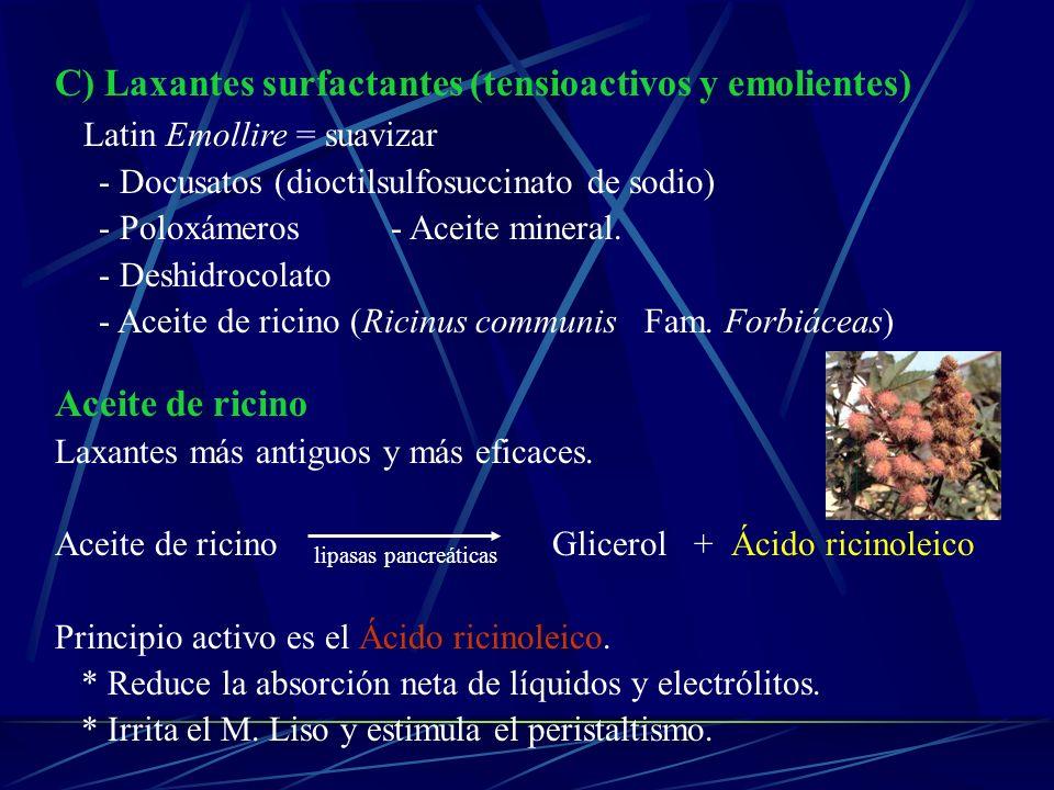 C) Laxantes surfactantes (tensioactivos y emolientes)