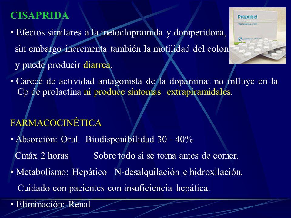 CISAPRIDA Efectos similares a la metoclopramida y domperidona,