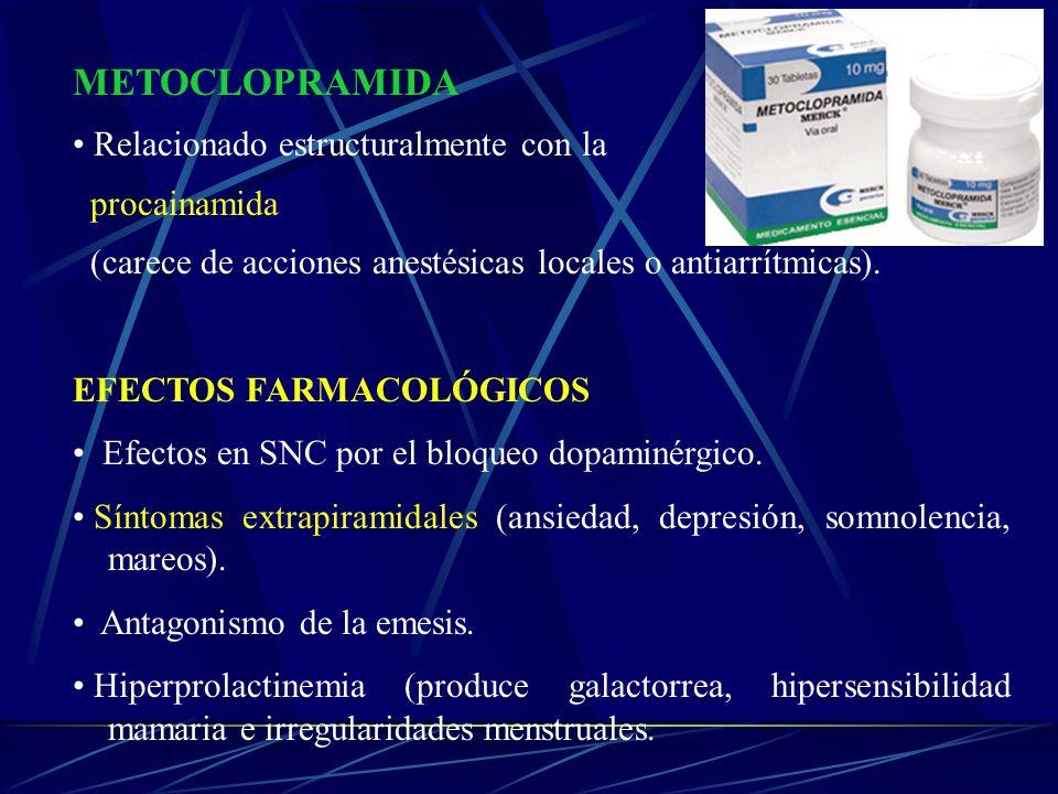 METOCLOPRAMIDA Relacionado estructuralmente con la procainamida