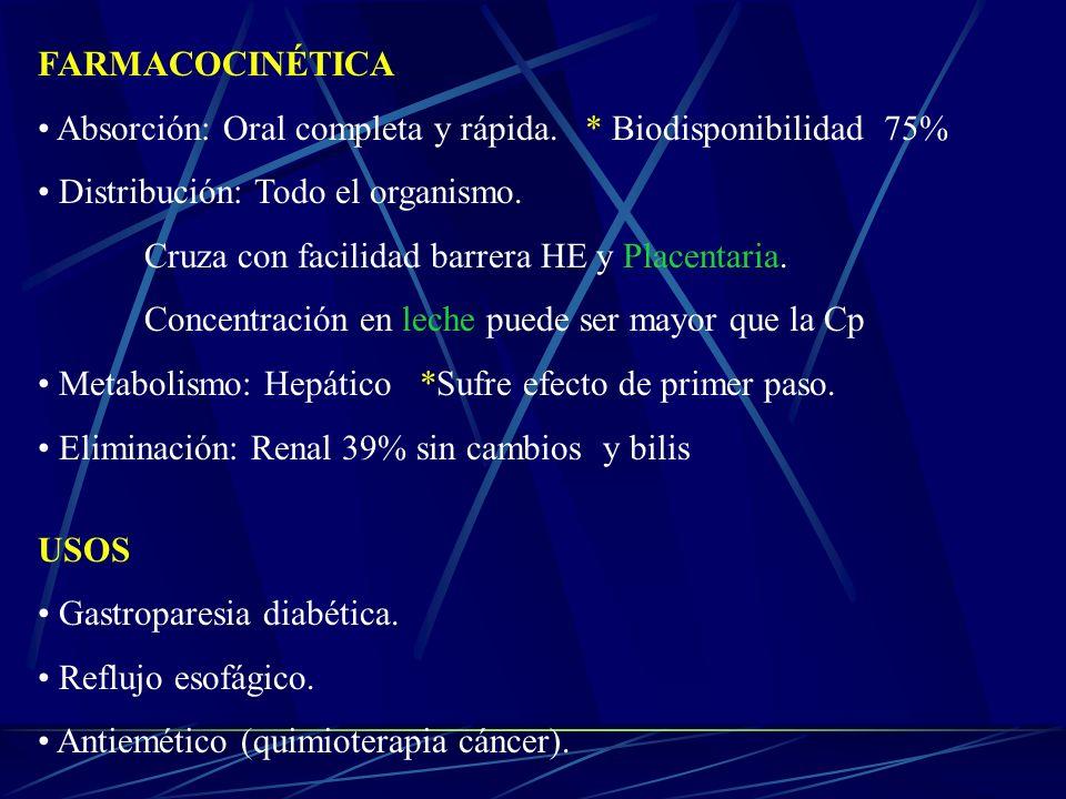 FARMACOCINÉTICA Absorción: Oral completa y rápida. * Biodisponibilidad 75% Distribución: Todo el organismo.